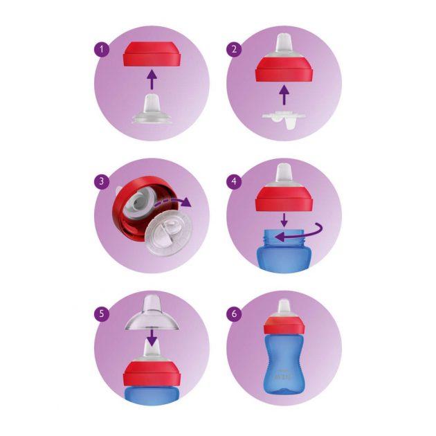 Avent SCF802/02 Puha harapásálló csőrös pohár 300 ml LILA (Lila, lányos)